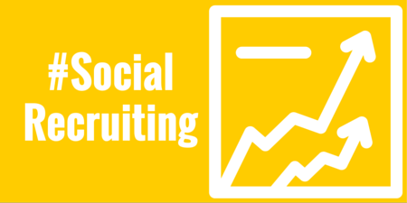 #SocialRecruiting - achieving positive ROI