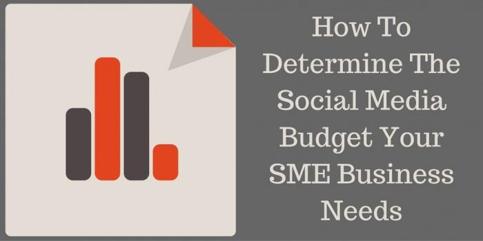 Social Media Budget for SMEs