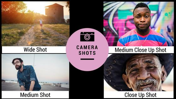 Video Camera Shot Types